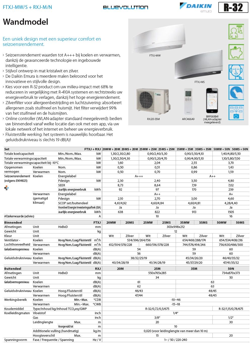 Air Conditioner Daikin Mono Split 5.0 kW Serie Emura FTXJ-MS A++/A+