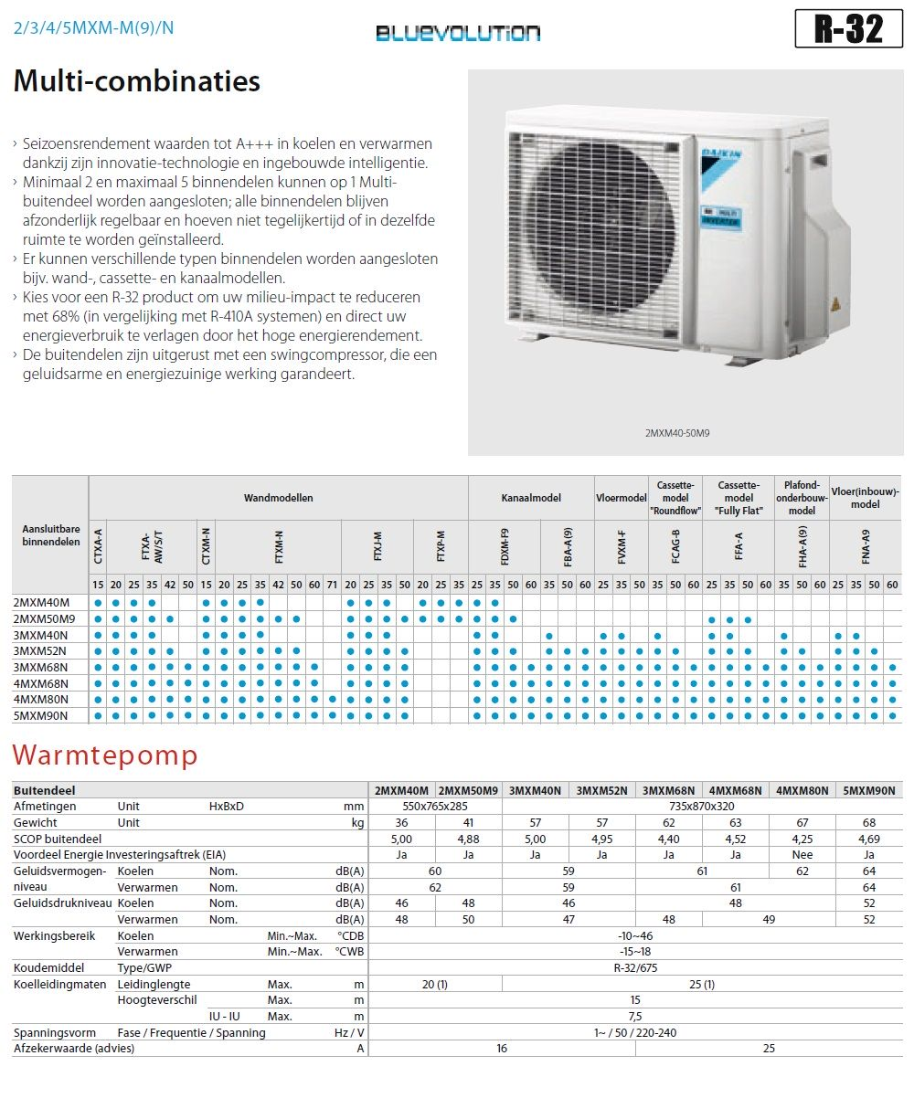 Air Conditioner Daikin Trio Split 3.5+3.5+3.5 kW Perfera FTXM-N A++/A+