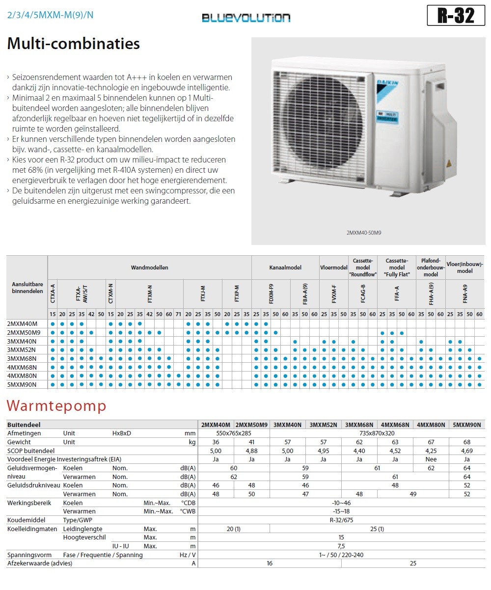 Air Conditioner Daikin Duo Split 2.0+5.0 Stylish Wit A+++/A++